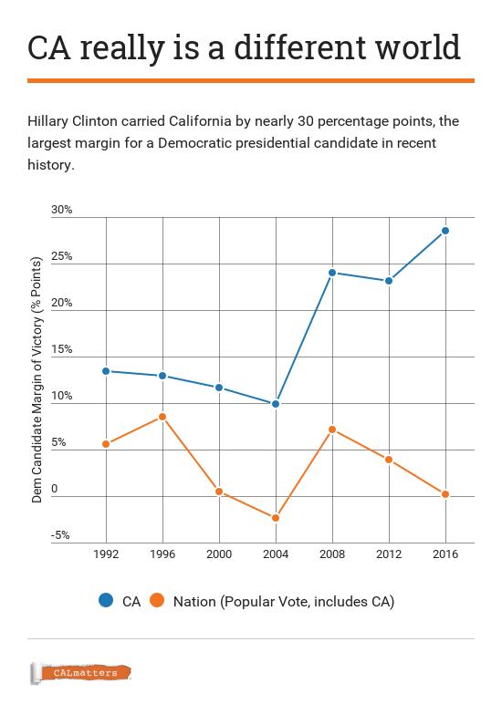 Trumping California graphic