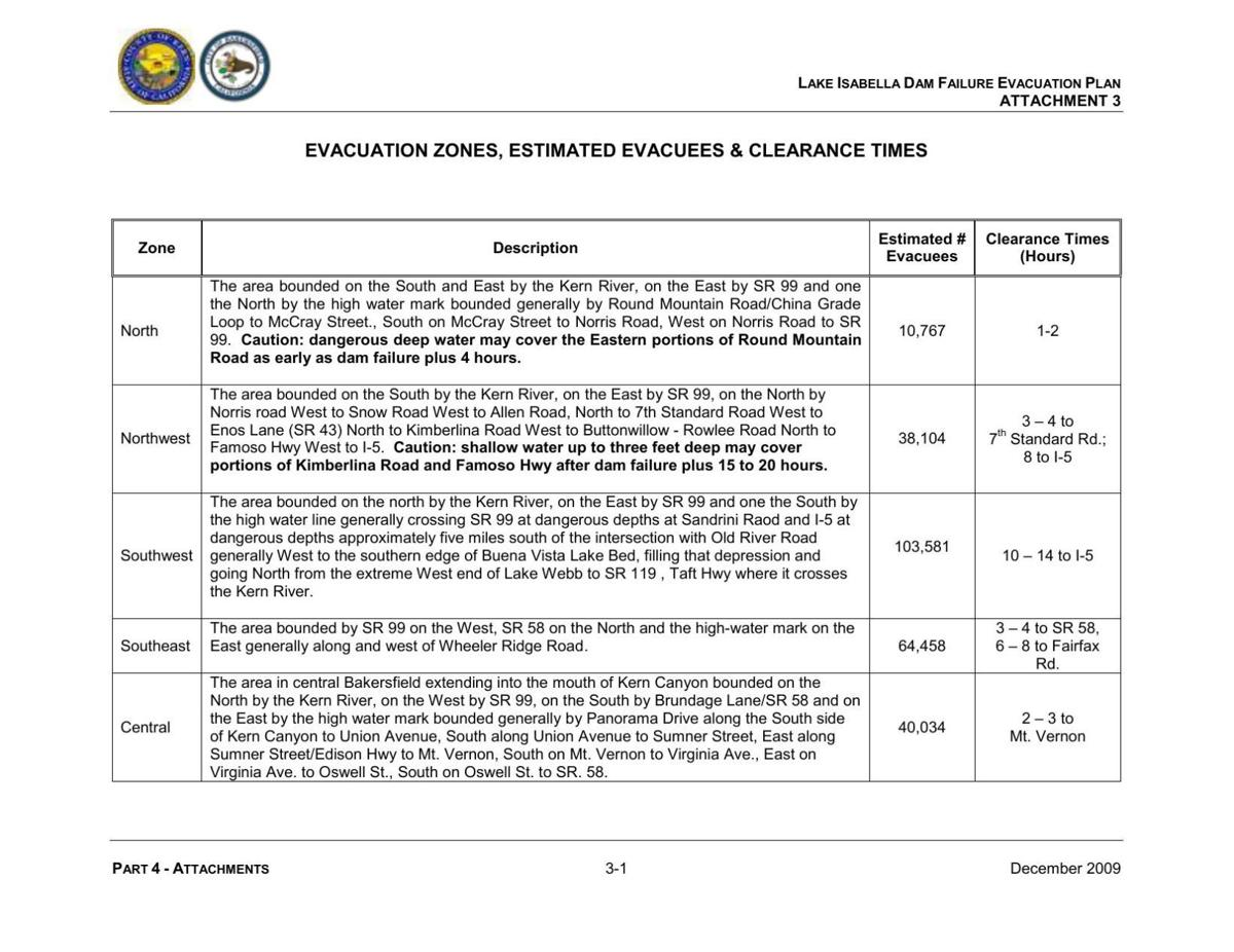 Evacuation plans and routes