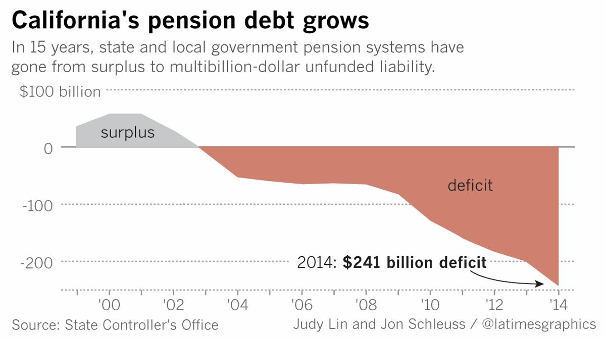 Pension 1 graphic
