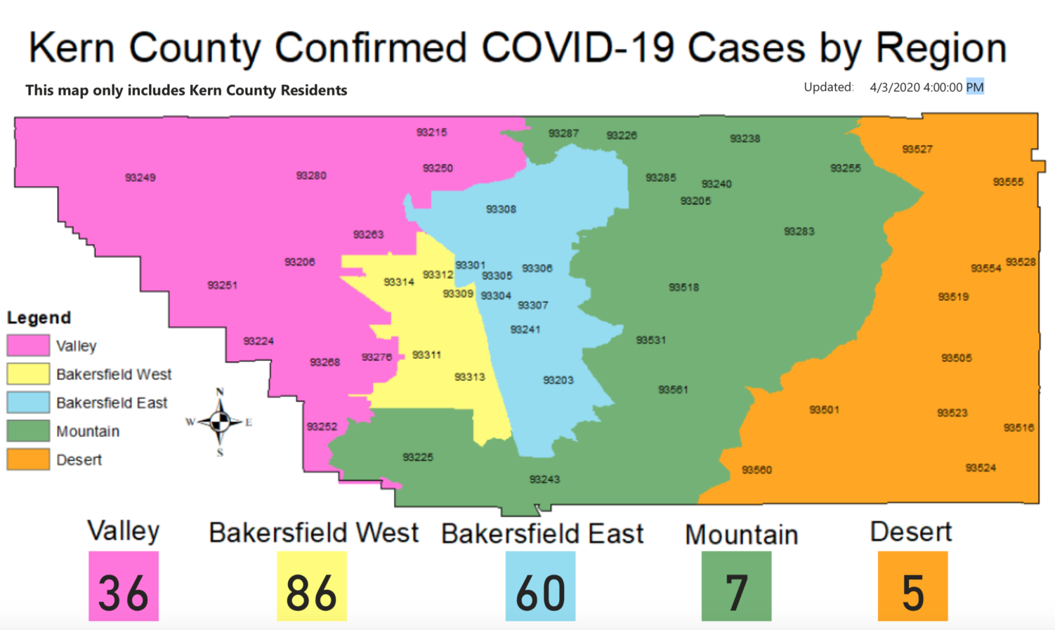 Second death from COVID-19 reported in Kern County; 41 new cases announced