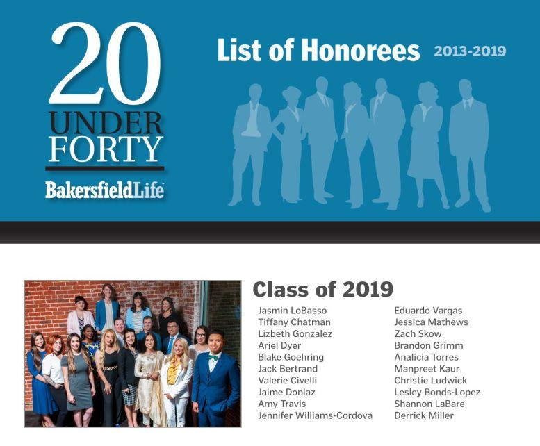 20 Under Forty: List of Honorees 2013–2019