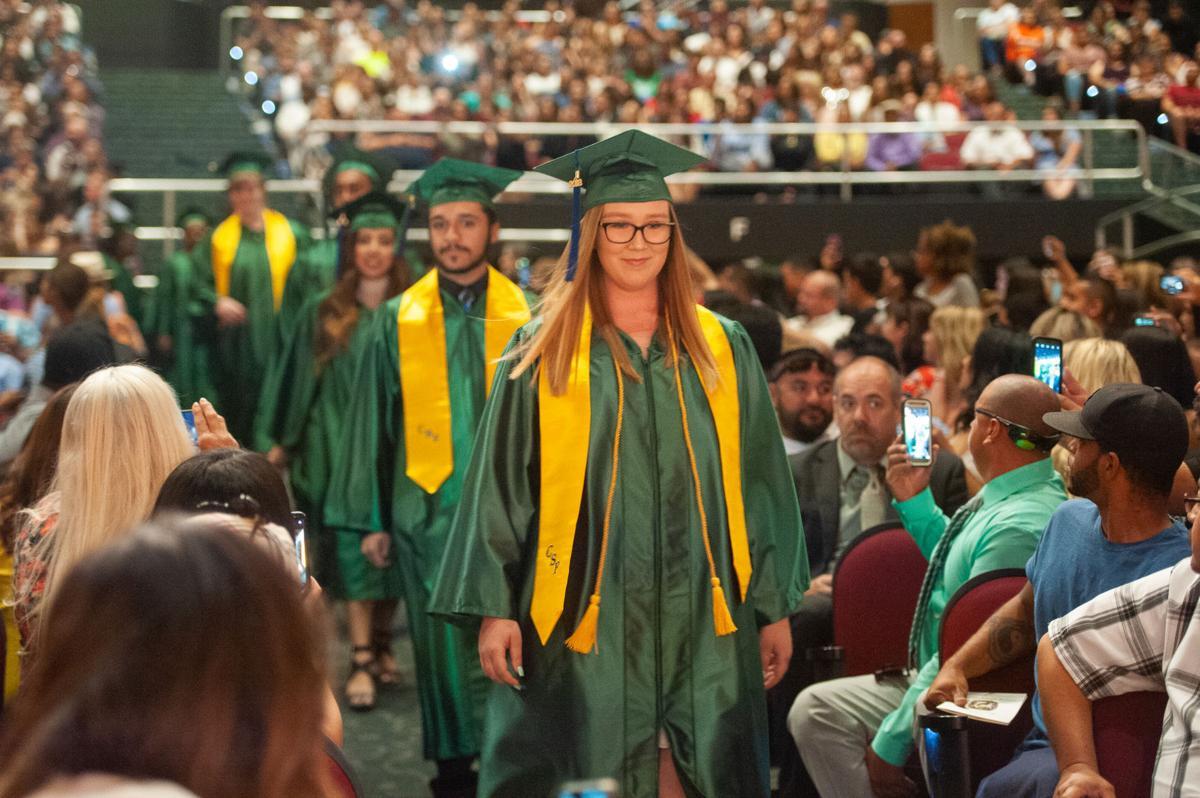 Photo Gallery Highland High School Graduation 2018 Multimedia