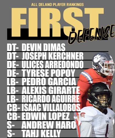 2019 All Area high school defensive team