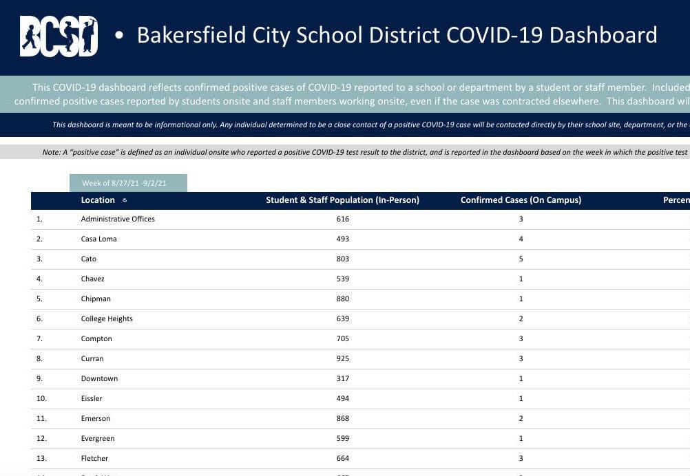 bcsd-dashboard copy