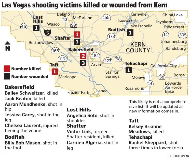 Las Vegas shooting victims from Kern