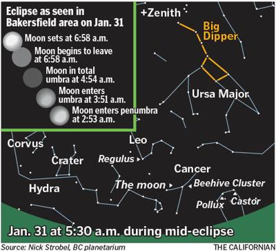 January 31 Lunar Eclipse Map.Nick Strobel Trifecta Of Lunar Events On Jan 31 Entertainment