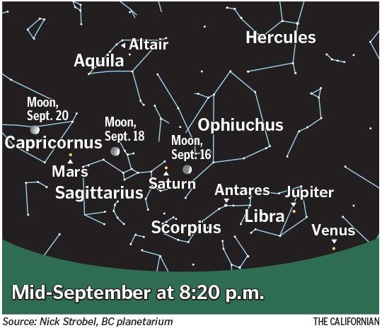 Stargazing 9-16