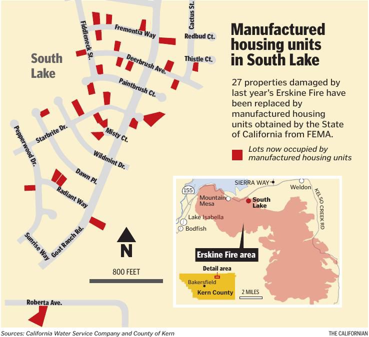 Manufactured housing units in South Lake
