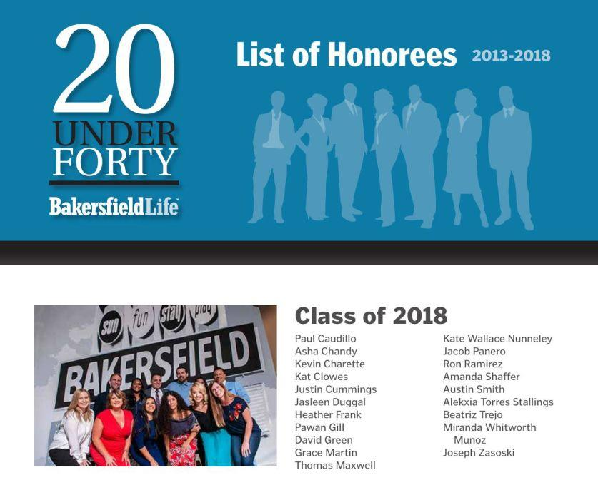 20 Under Forty: List of Honorees 2013–2018