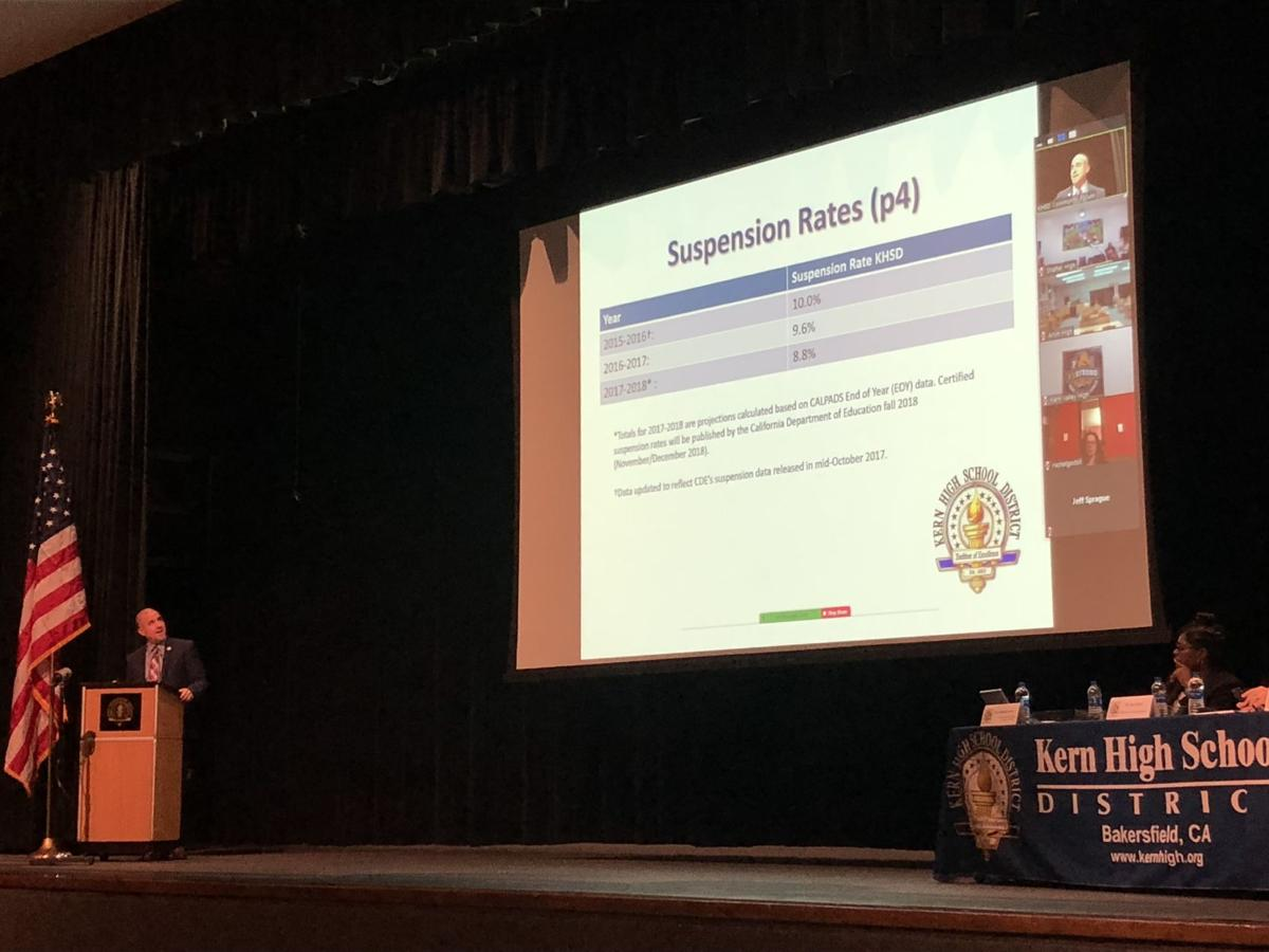 Khsd Forum Highlights Mixed Results Regarding Student Discipline
