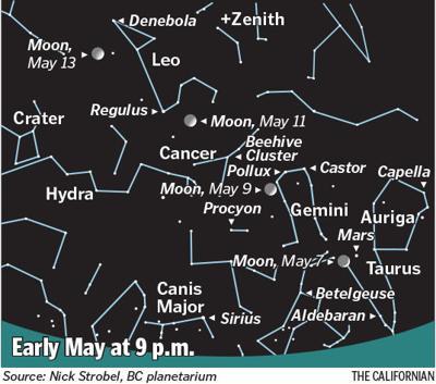 Stargazing 05/05