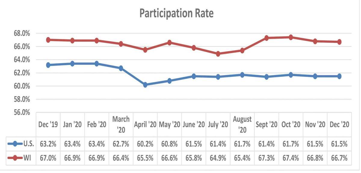 Participation-Rate-2012-WEB.jpg