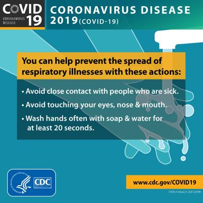 Prevent coronavirus spread