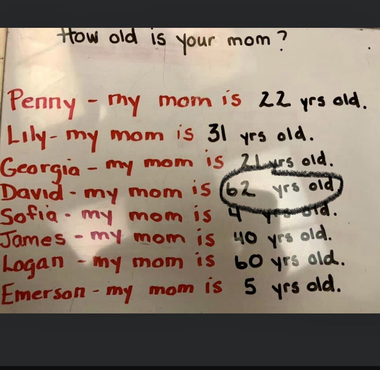 How old is your mom?