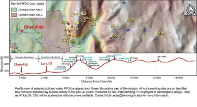 David Bond, Janet Foley & Tim Schroeder: New research suggests PFOA contamination far more extensive than originally thought