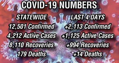 COVID-19 UODATE 5-15-20