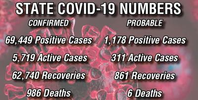 COVID UPDATE 9-15