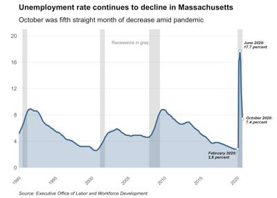 Mass jobless numbers graphic by SHNS