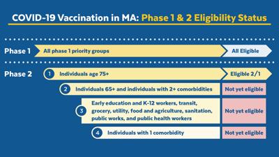 vax priority map