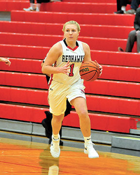 Young Roster Leading Way For Marist Girls Sports