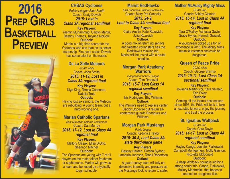 Prep Girls Basketball Preview 2016   Sports   beverlyreview net
