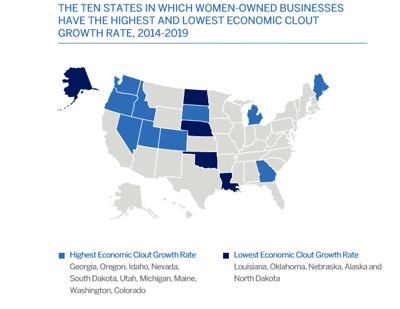 Woman Business Owners