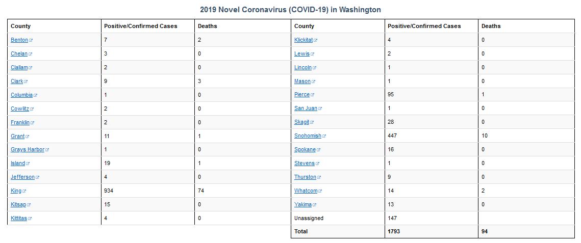 Washington Coronavirus Cases 3-22-20
