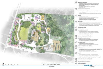 Bullington Gardens Expansion