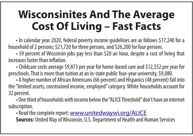 WI Cost of Living.pdf