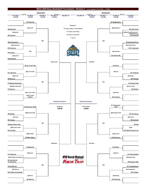 2020 Basketball Boys Division 3 Sectional 1 Bracket