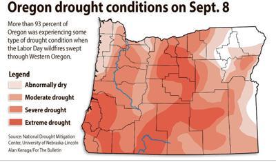 201129_bul_news_ak or.drought