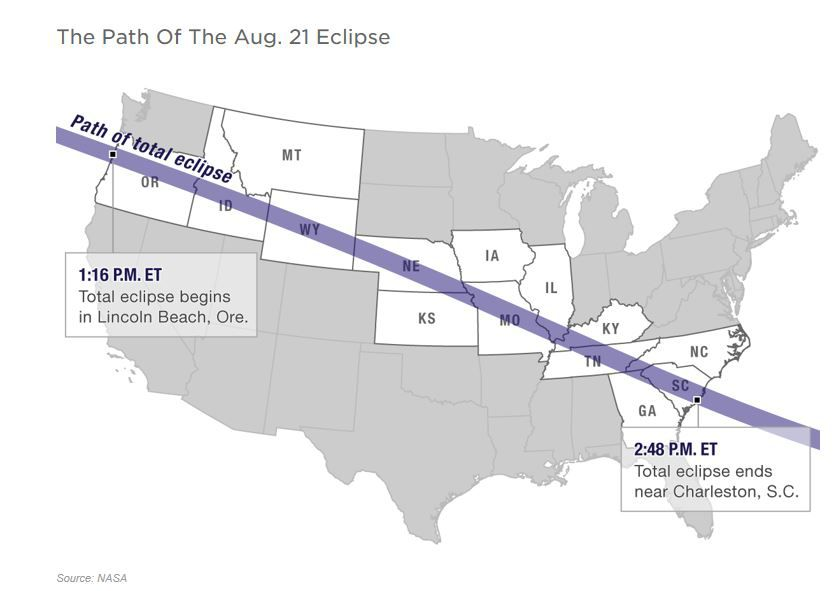 Solar Eclipse Viewing Parties in 'Zone of Totality' States