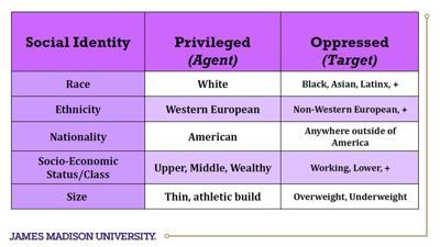oppression-chart-JMU.png