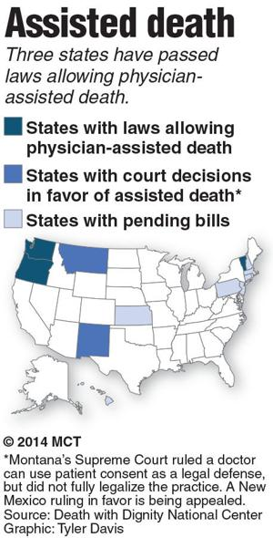 Assisted suicide full of dangers