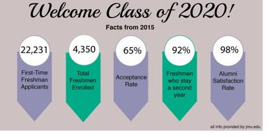 Welcome Class of 2020!