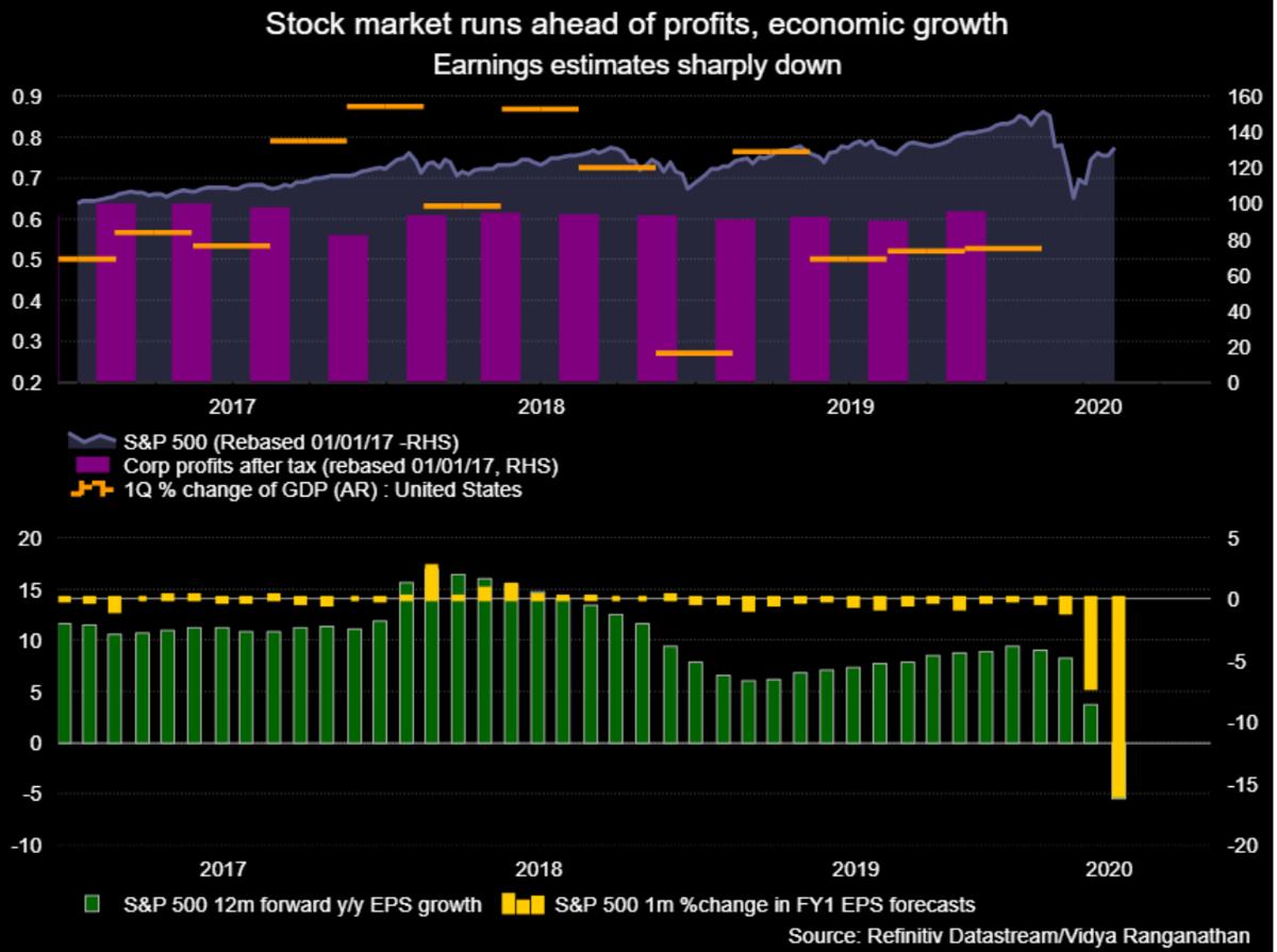 Market data 6-1