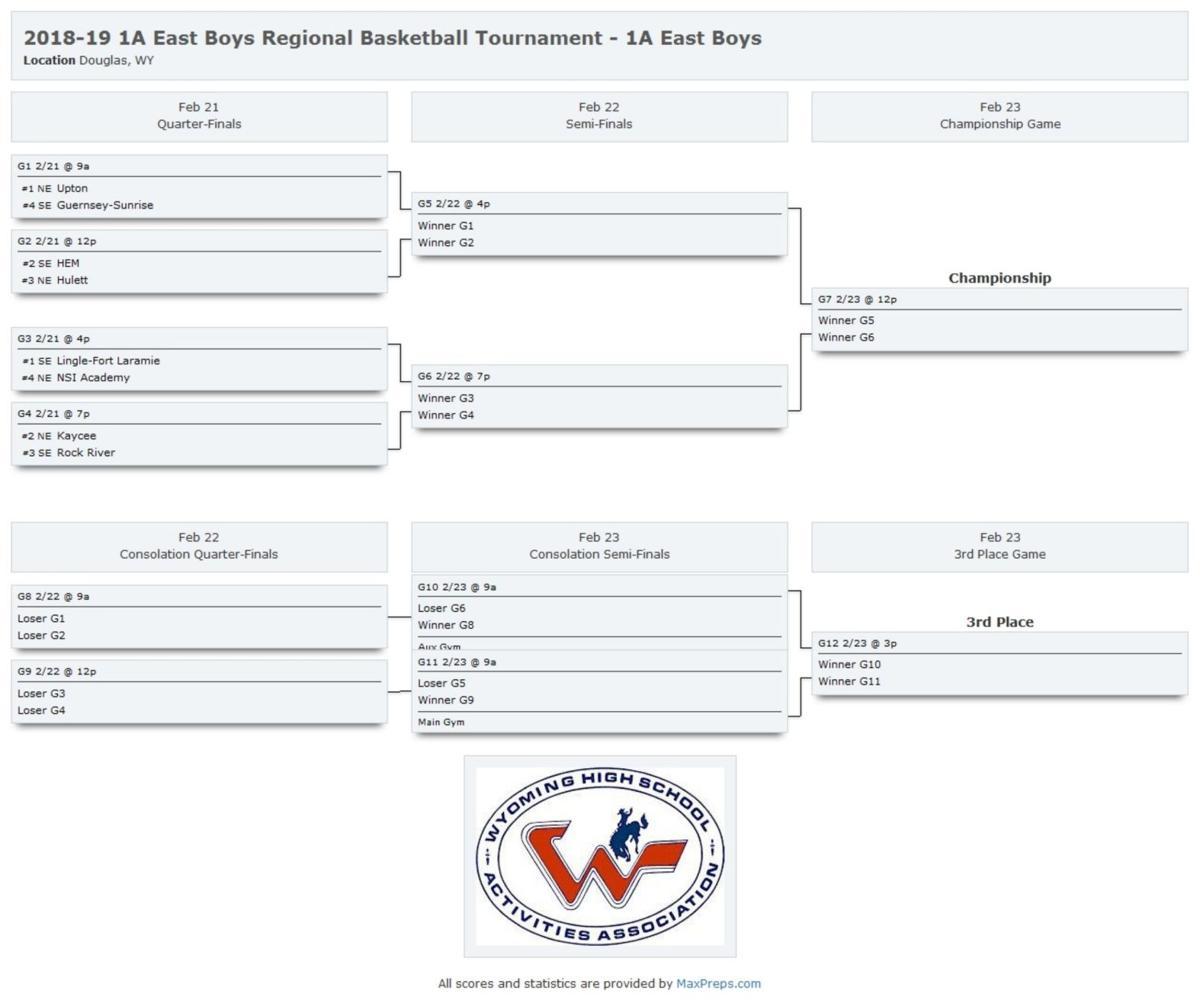 1A East Regional Boys Tournament