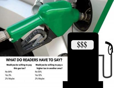 'There's just got to be a better way than 45 cents per gallon'