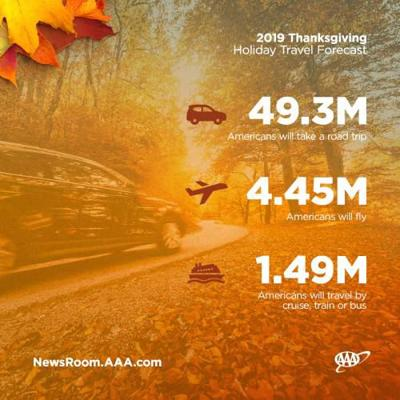 AAA: More than 1.7 million Michiganders to travel this Thanksgiving