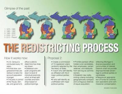 Professor explains redistricting process, details of proposal on November ballot