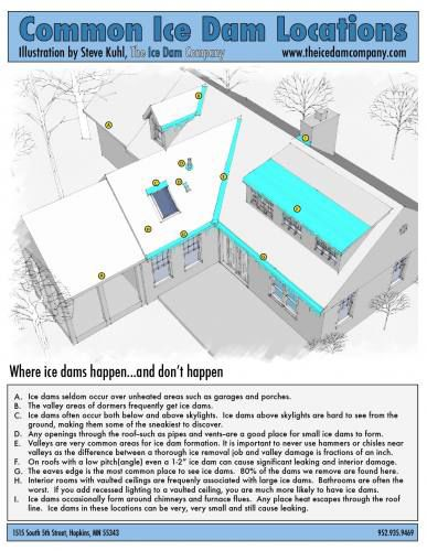 Ice dams can lead to thousands in home repairs