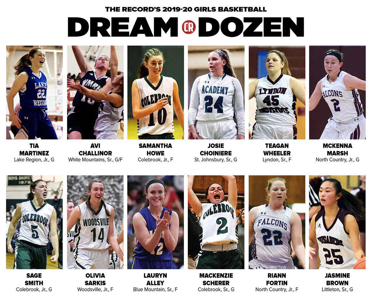 2019-20 All-Area Girls Basketball Team