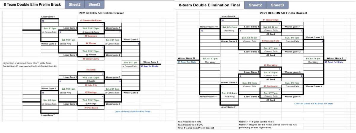 Region 5C Tournament.jpg