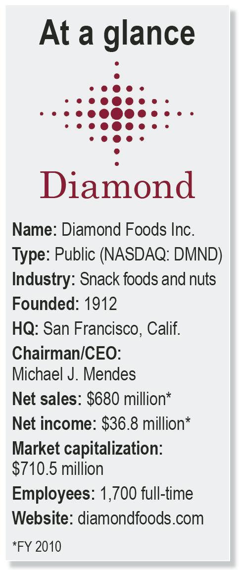 Diamond settles over health labels   Ag Sectors
