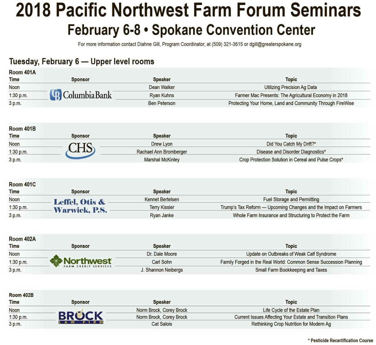 Spokane Ag Expo and Pacific Northwest Farm Forum at a glance