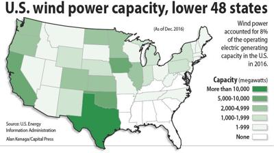 Wind capacity by state