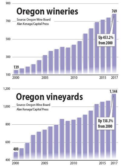 Oregon wineries