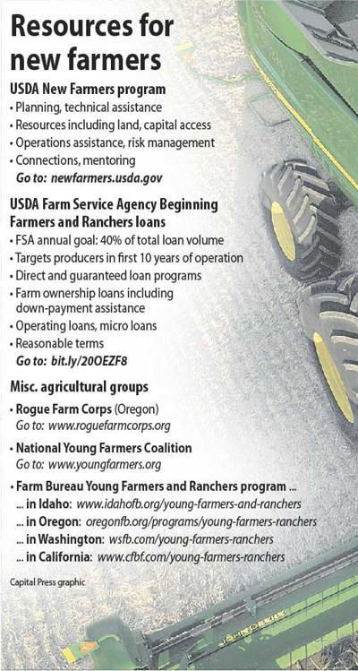 Resources for new farmers