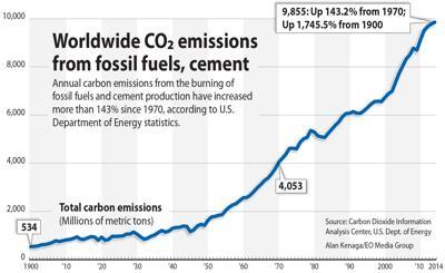 200308_bul_news_ak fossil.fuel