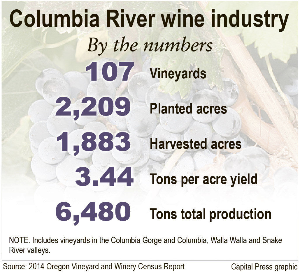 Lonnie Wright: Pioneer of Columbia Gorge wine industry